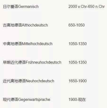 《年代尺上的德语》